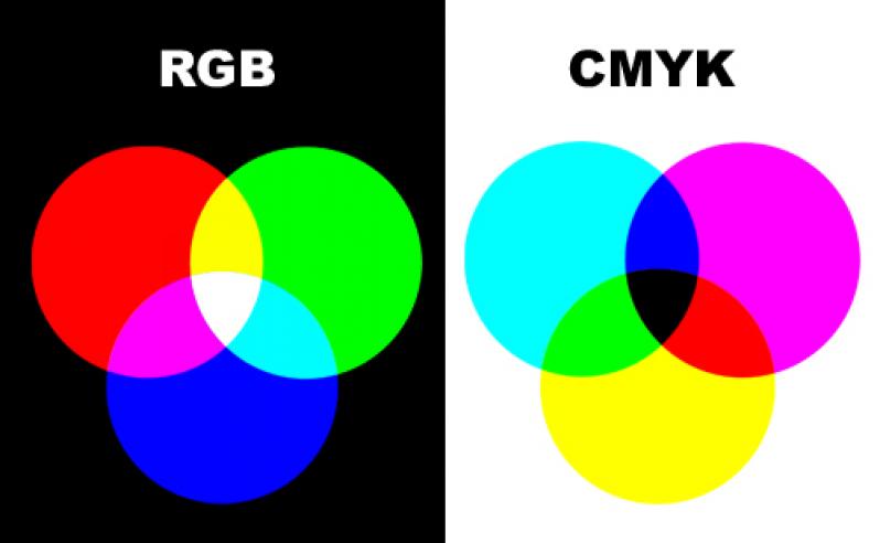 Impressão Digital Conferência de Cores Vila Andrade - Impressão Digital Colorida